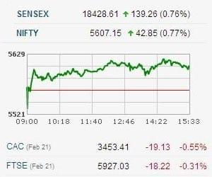 SENSEX GAINS 139 POINTS AFTER GREECE SECURES 2ND BAILOUT   >Nifty closes above 5600 mark for 1st time since July 25, 2011 >EU finance ministers' approval to Greek's second bailout package of 130 bn euro helps market >Global markets mixed as they already priced in Greece news >Oil & gas, banks, telecom, capital goods stocks support market >Broader markets outperform benchmarks, rising around 1%   Let see stocks that were in news today...