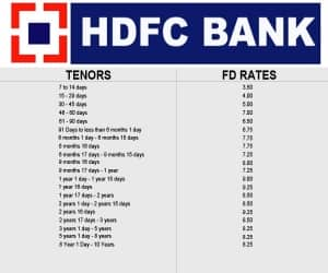 Source: HDFC Bank