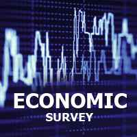 Economic Survey: RBI may cut rates late FY15 as inflation eases