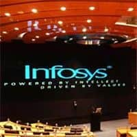 Infosys Q3 profit seen up 1.9%, CY15 cue key to watch: Poll