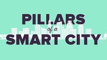TransformingIndia – Smart Cities: Pillars of a Smart City