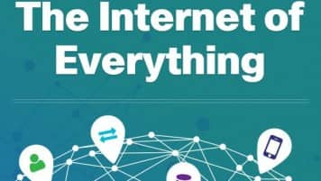Internet of Everything - IOE, Digital India, Cisco internet of ...