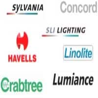 COMMENT: Havells, please note saara shehar Lloyd ka naam nahi jaanta