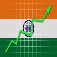 DB sees India's GDP growth at 7.8% next year