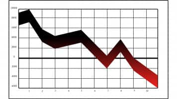 Market not trending on the downside; weakness may continue till expiry, say experts